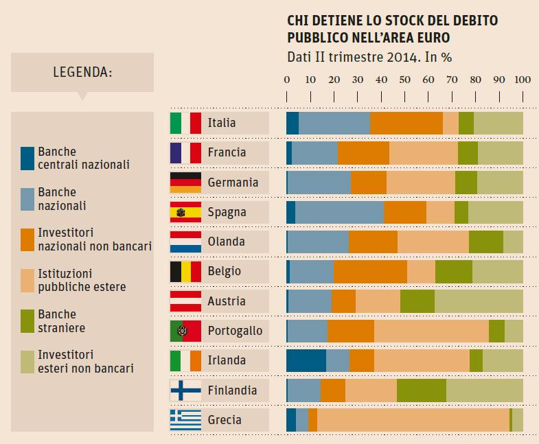 titoli-debito-pubblico