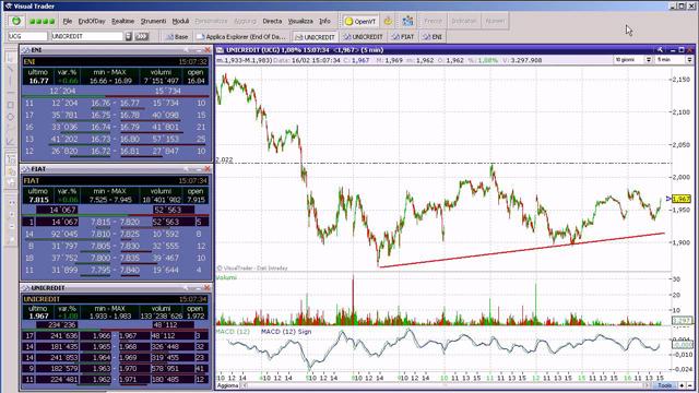 accesso alle opzioni binarie directa trading affidabile e sicuro