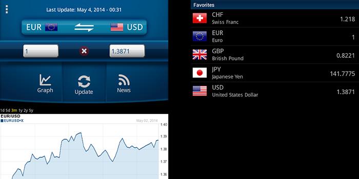 Forex se valuta bestall valuta