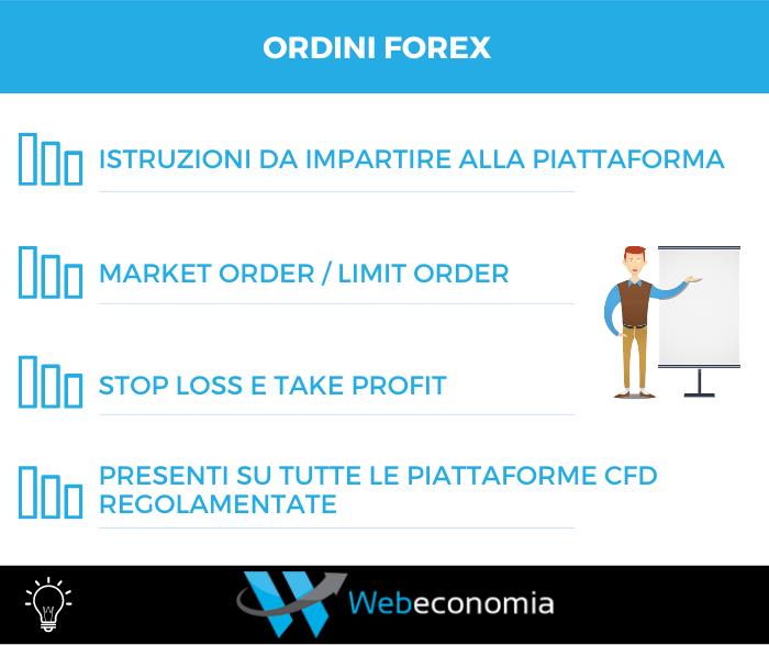 Ordini Forex