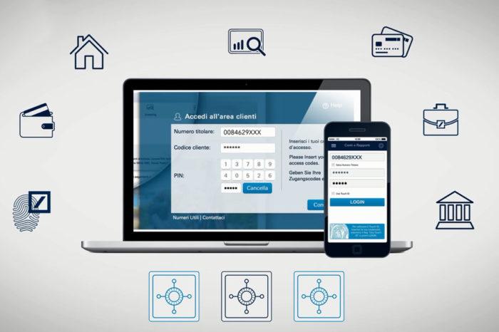 Forex db interactive di deutsche bank