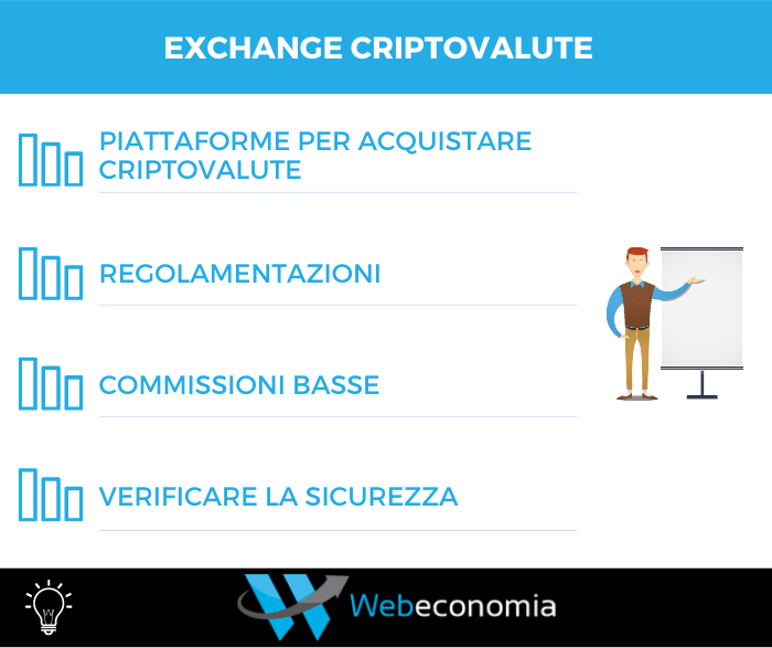 Exchange Criptovalute - Riepilogo