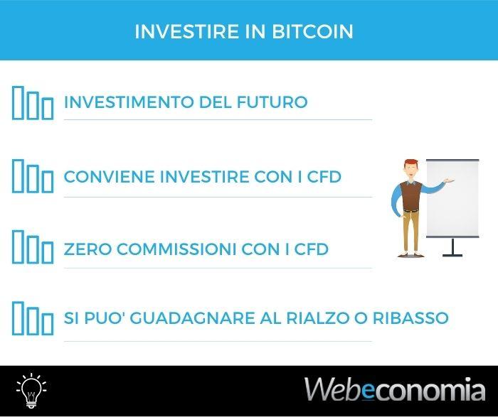 trading di bitcoin oggi tradingview investire in bitcoin conviene