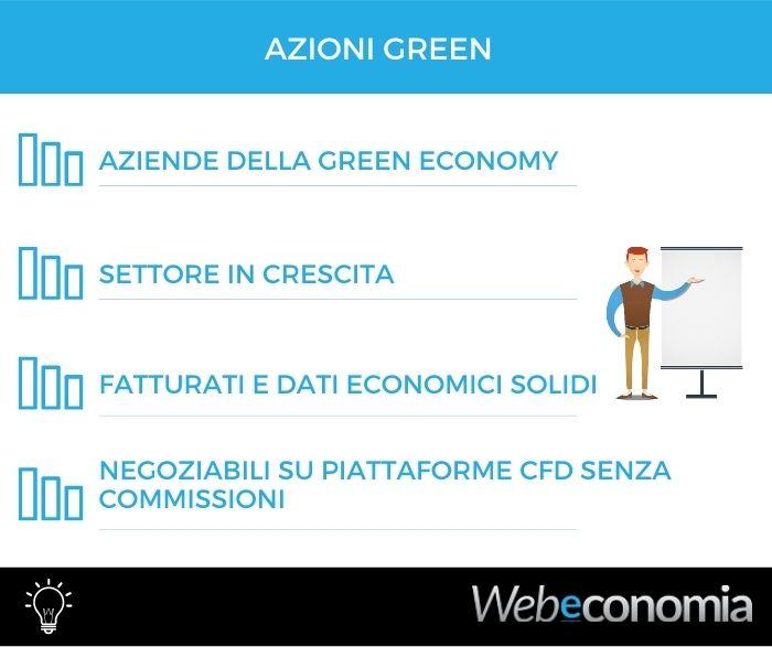 Comprare azioni Green