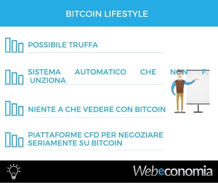 Bitcoin Lifestyle recensione