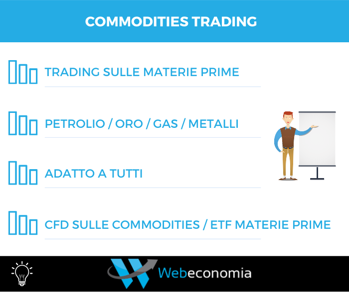 Commodites trading