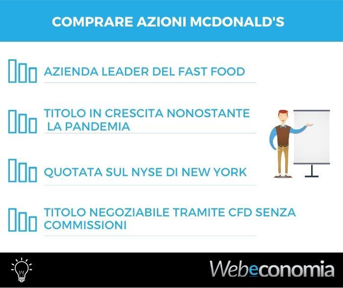 Comprare azioni McDonald's