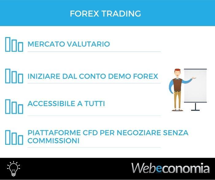 Forex trading, come iniziare