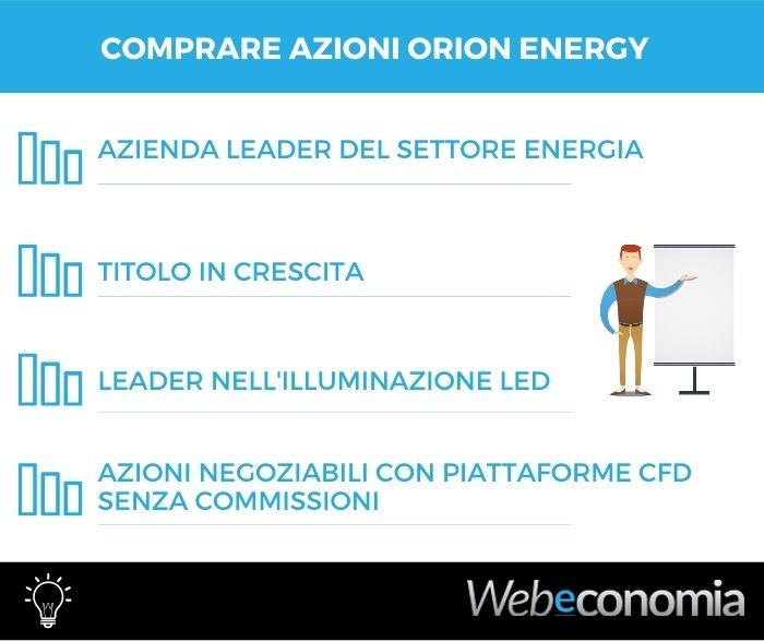 Comprare azioni Orion energy