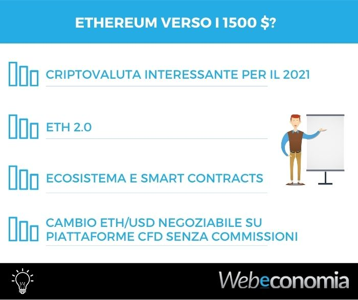 Prezzo Ethereum verso i 1500 dollari