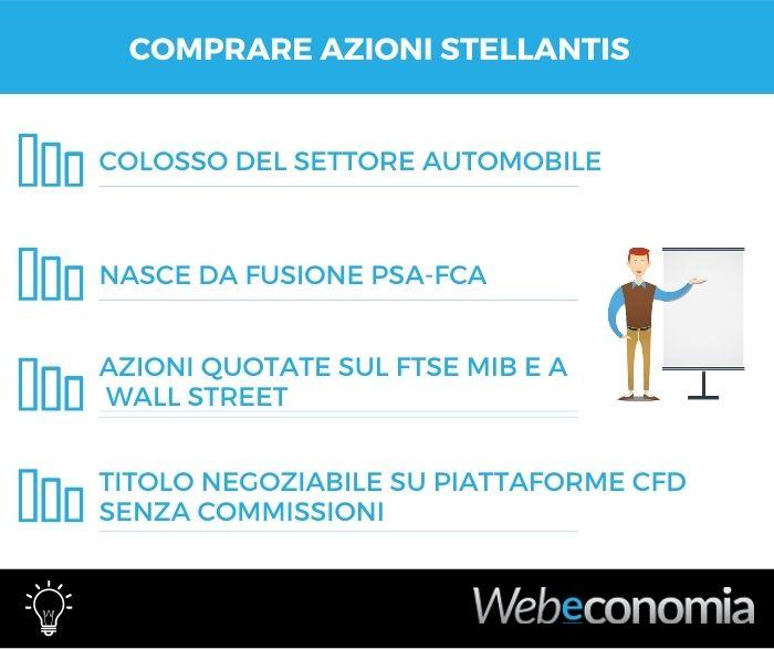 Comprare azioni Stellantis