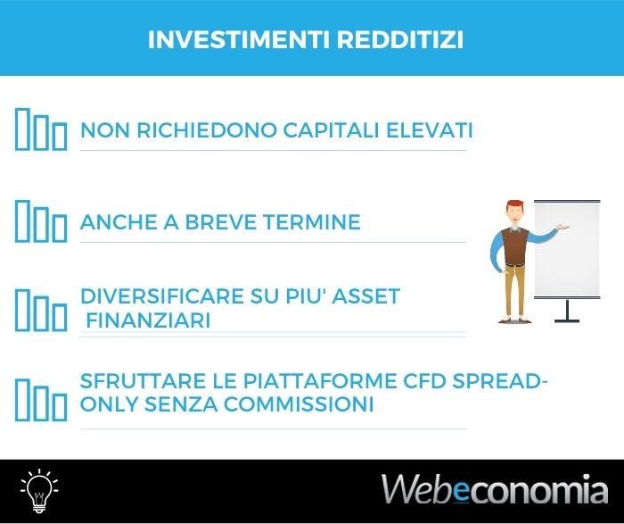 Investimenti redditizi infografica