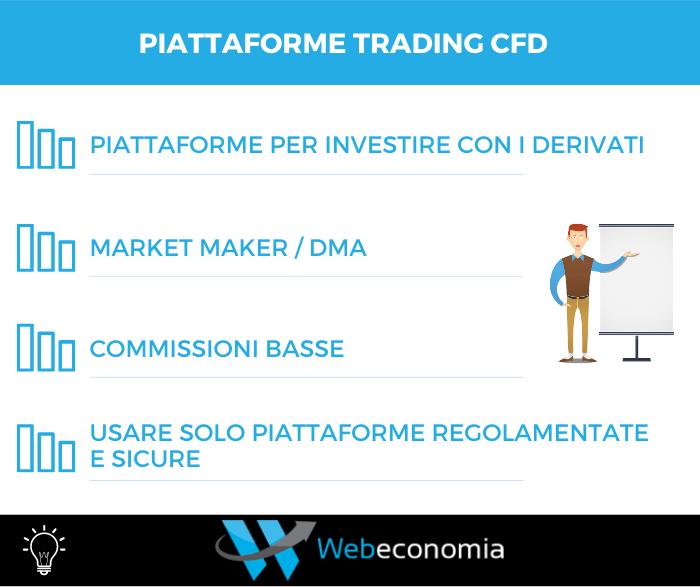 Piattaforme trading CFD - Riepilogo