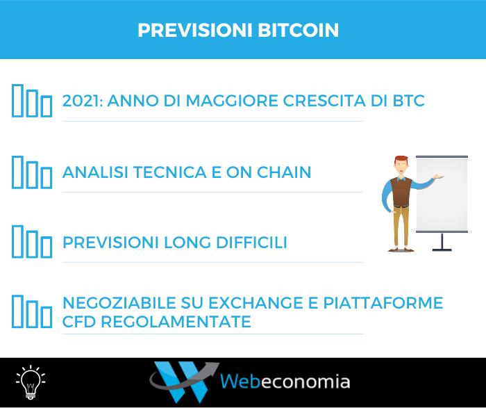 Previsioni Bitcoin