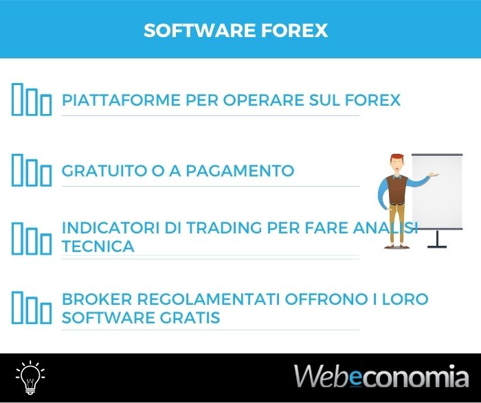 Software Forex Gratis e a pagamento