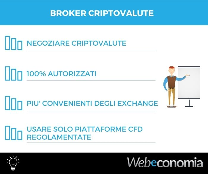 Broker per criptovalute - Vantaggi