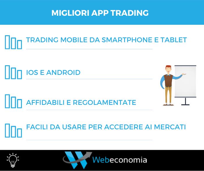 migliori app di trading - ios e android