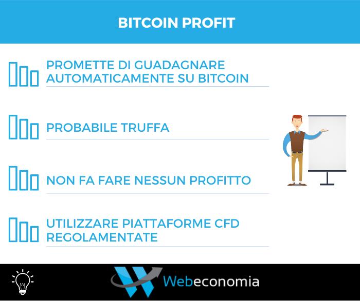 Bitcoin Profit recensione