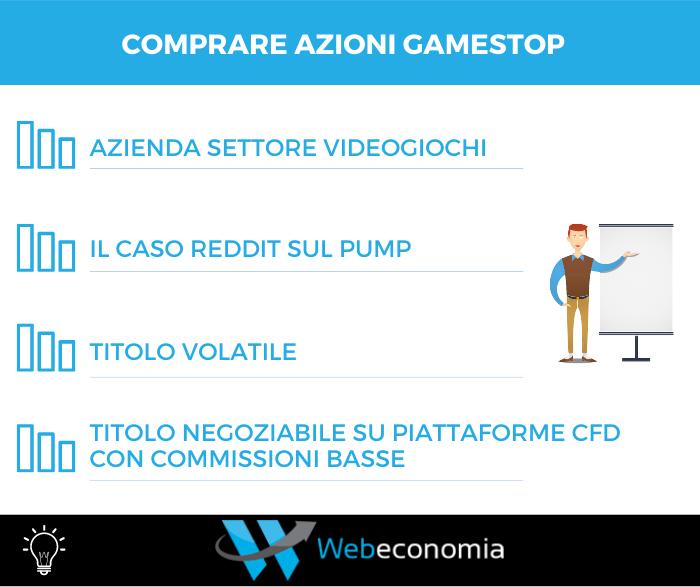 Comprare azioni Gamestop