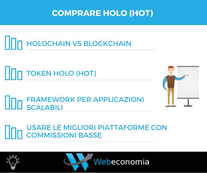 Comprare Holo (HOT) - criptovaluta di Holochain