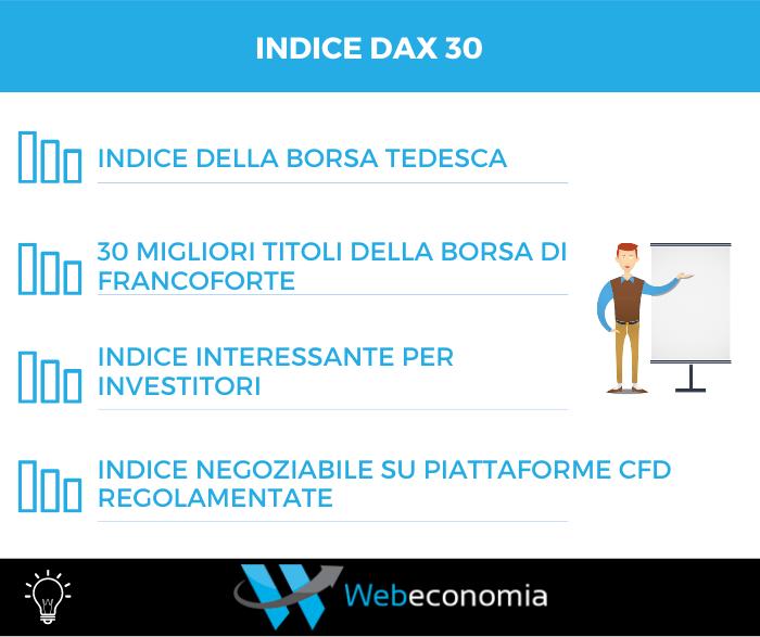 Investire sull'indice DAX 30