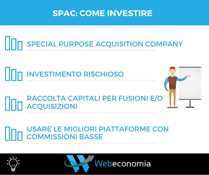 SPAC come investire
