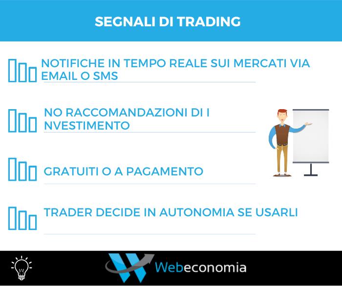 Segnali di trading - Infografica