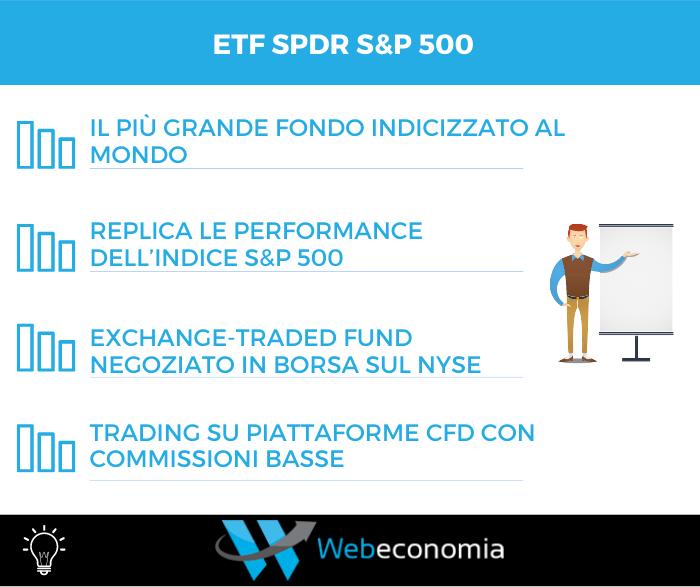 ETF SPDR S&P500 - Come investire