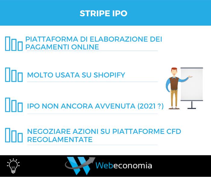 Stripe IPO