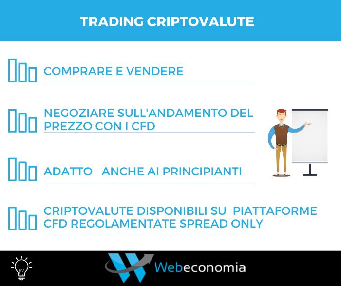 Trading criptovalute - Infografica