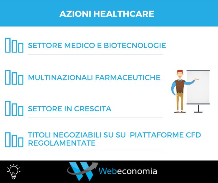 Azioni Healthcare