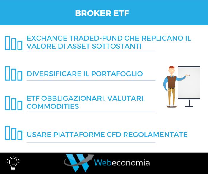 Broker ETF