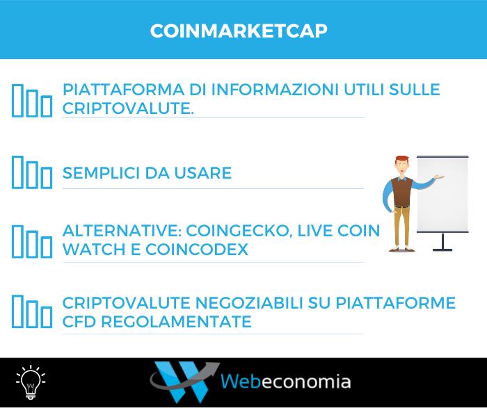 CoinmarketCap: cosa sapere