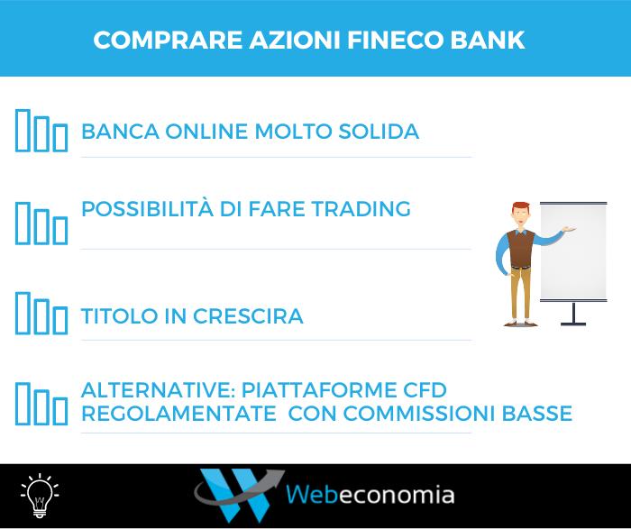 Comprare azioni Fineco Bank