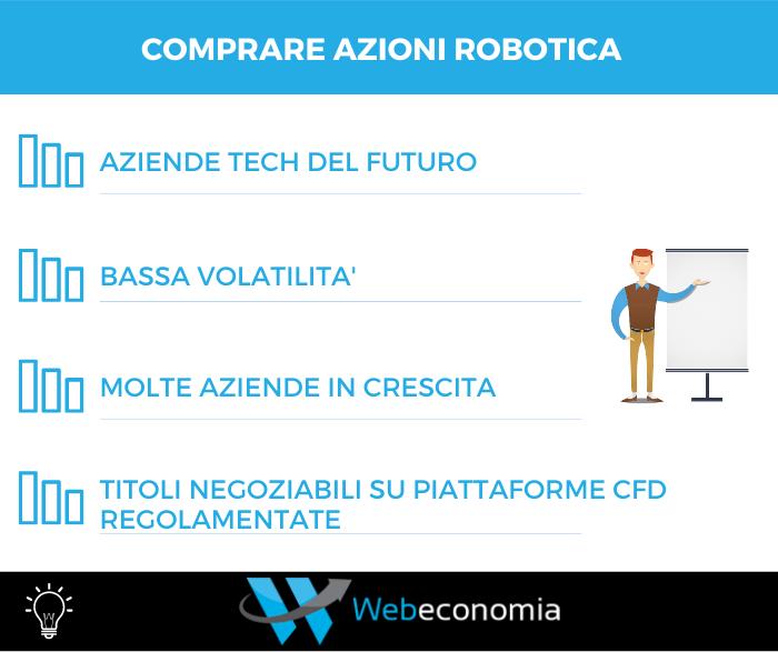 Comprare azioni Robotica