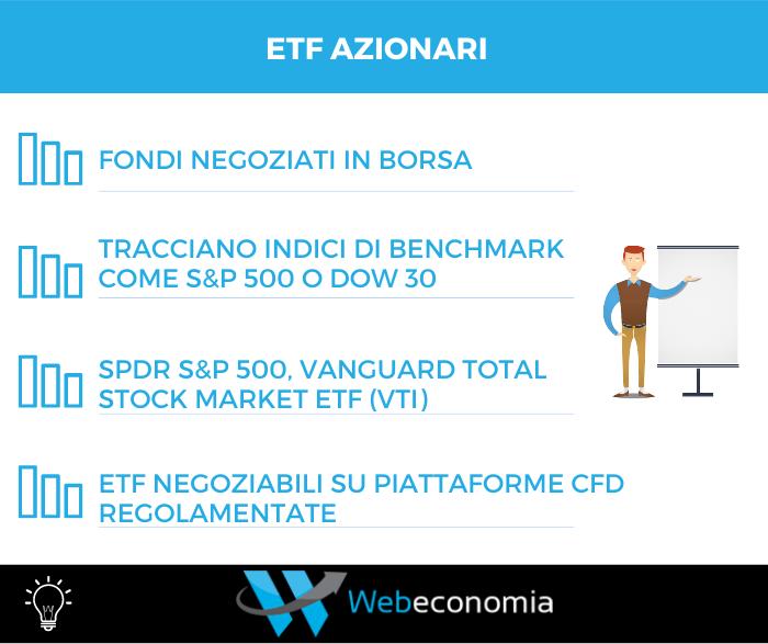 ETF sui titoli azionari