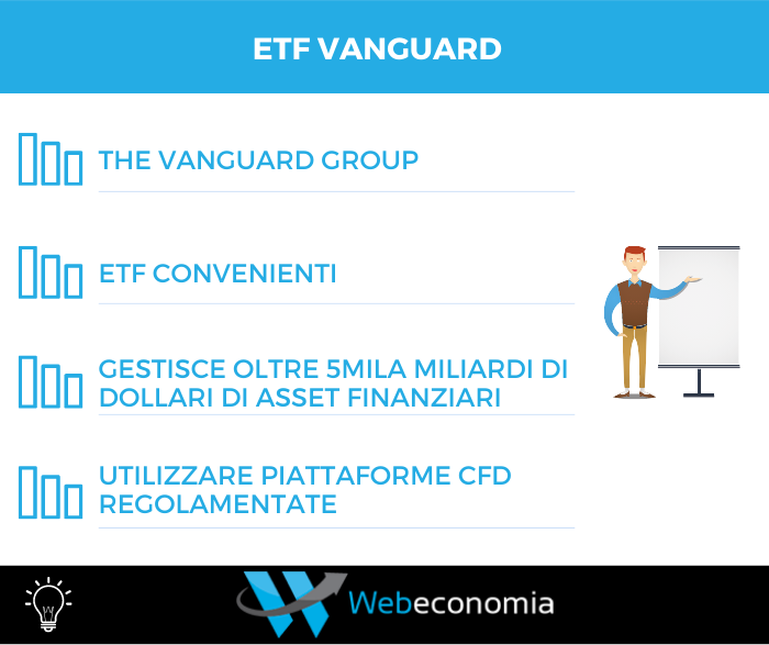 ETF Vanguard