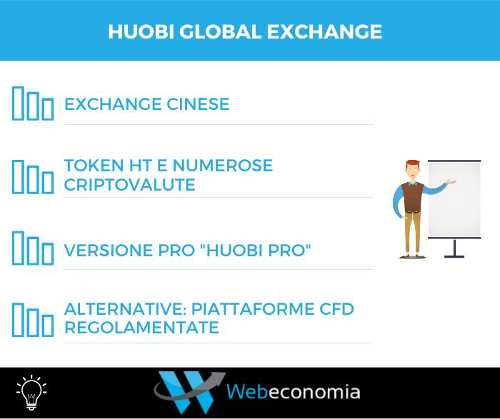 Huobi Exchange Recensione