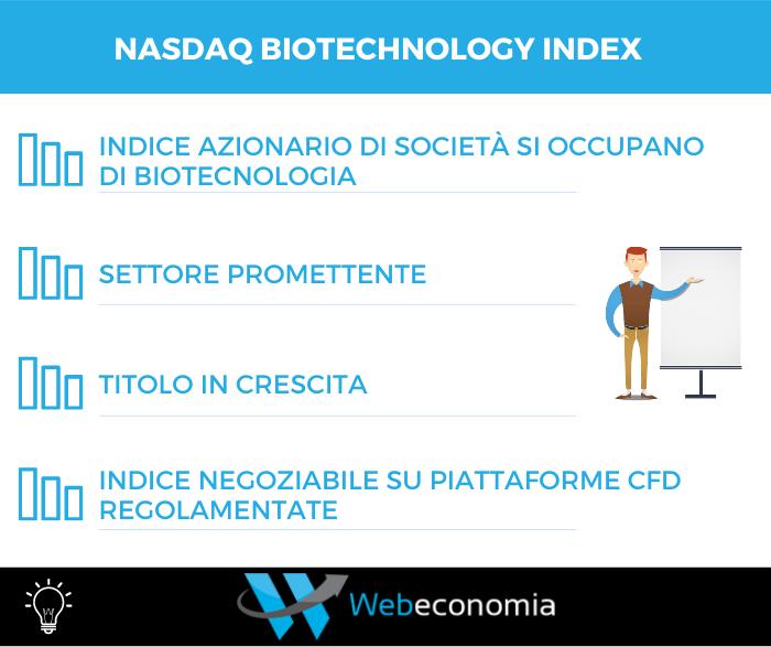 NASDAQ Biotechnology Index