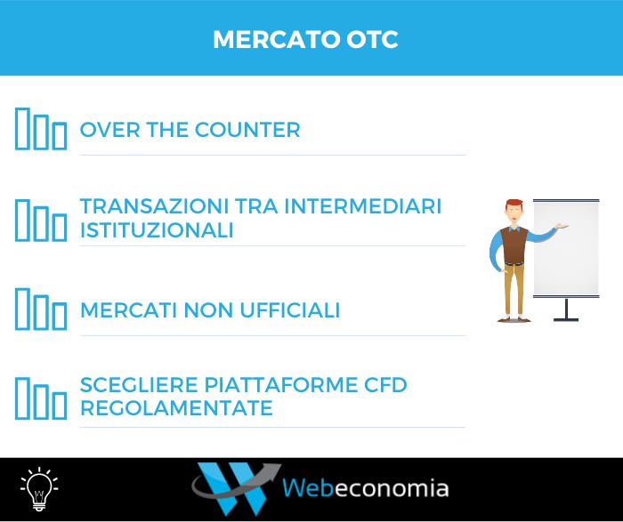 Mercati OTC