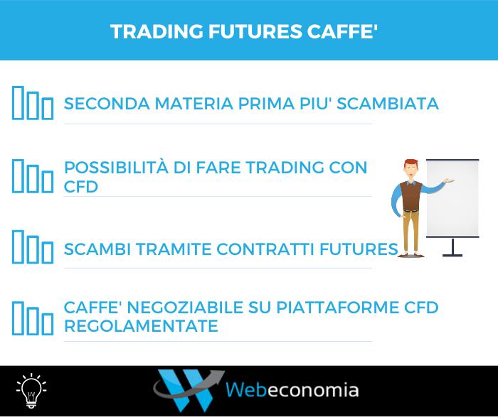 Trading futures sul caffè