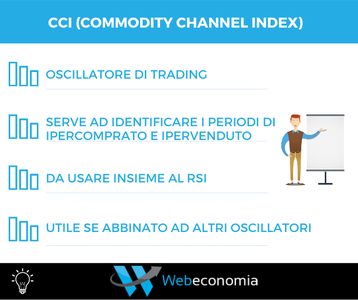 Indicatore CCI Commodity Channel Index
