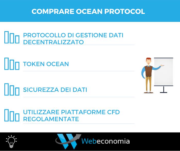 Comprare Ocean Protocol