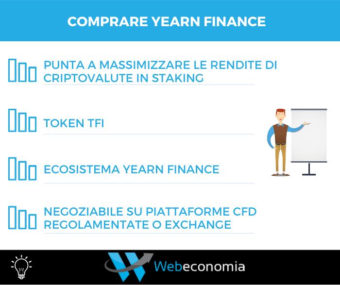Comprare Yearn Finance
