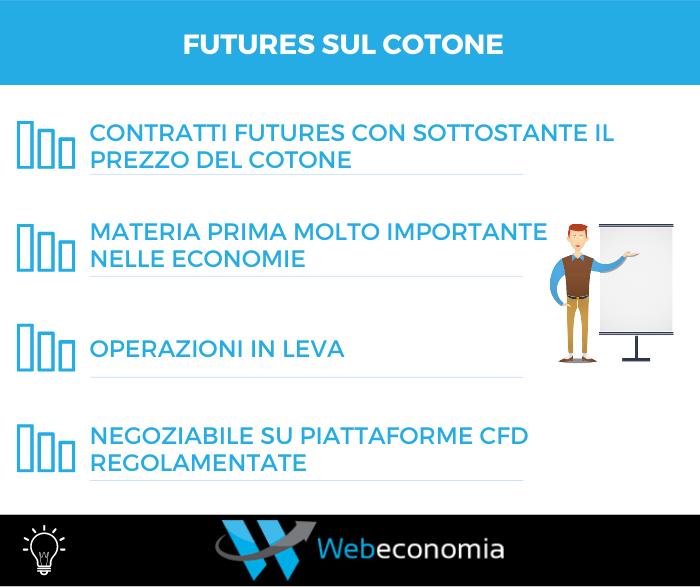 Futures sul cotone