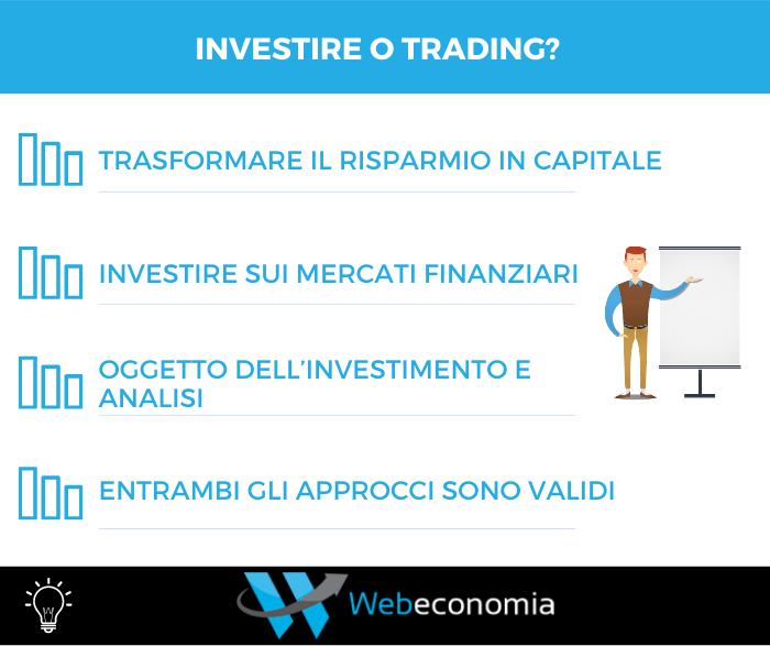 Investimento o Trading