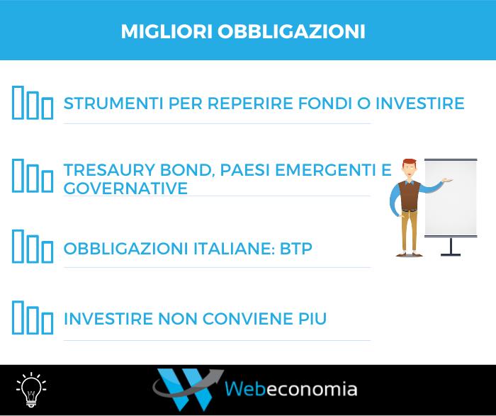 Migliori obbligazioni