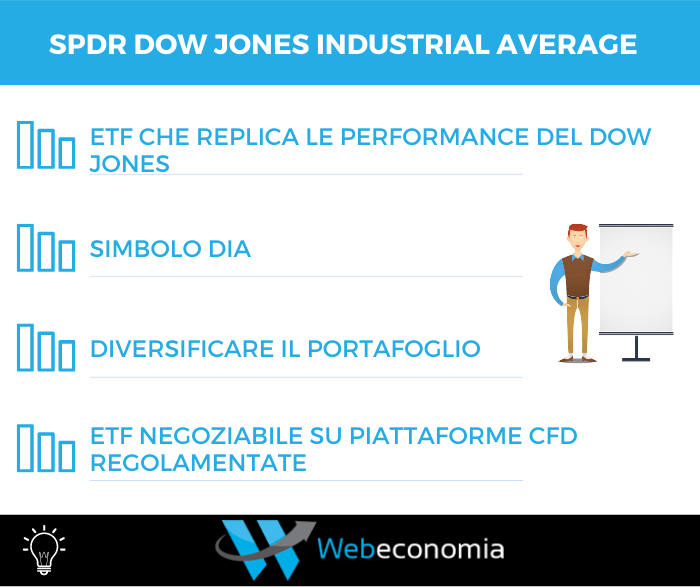 SPDR Dow Jones Industrial Average