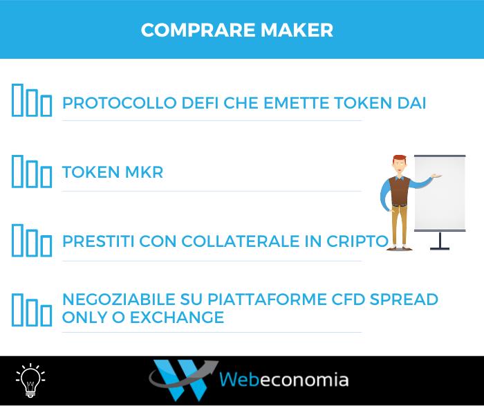 Comprare Maker