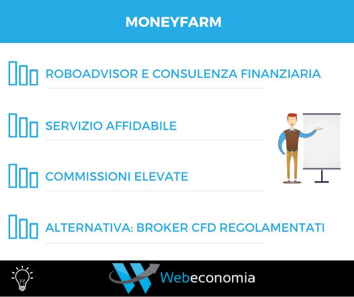 Moneyfarm Recensione